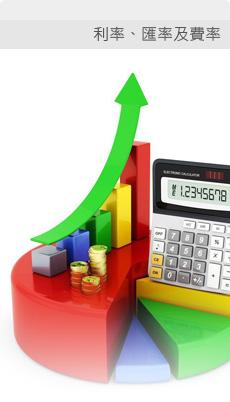 利率、匯率及費率