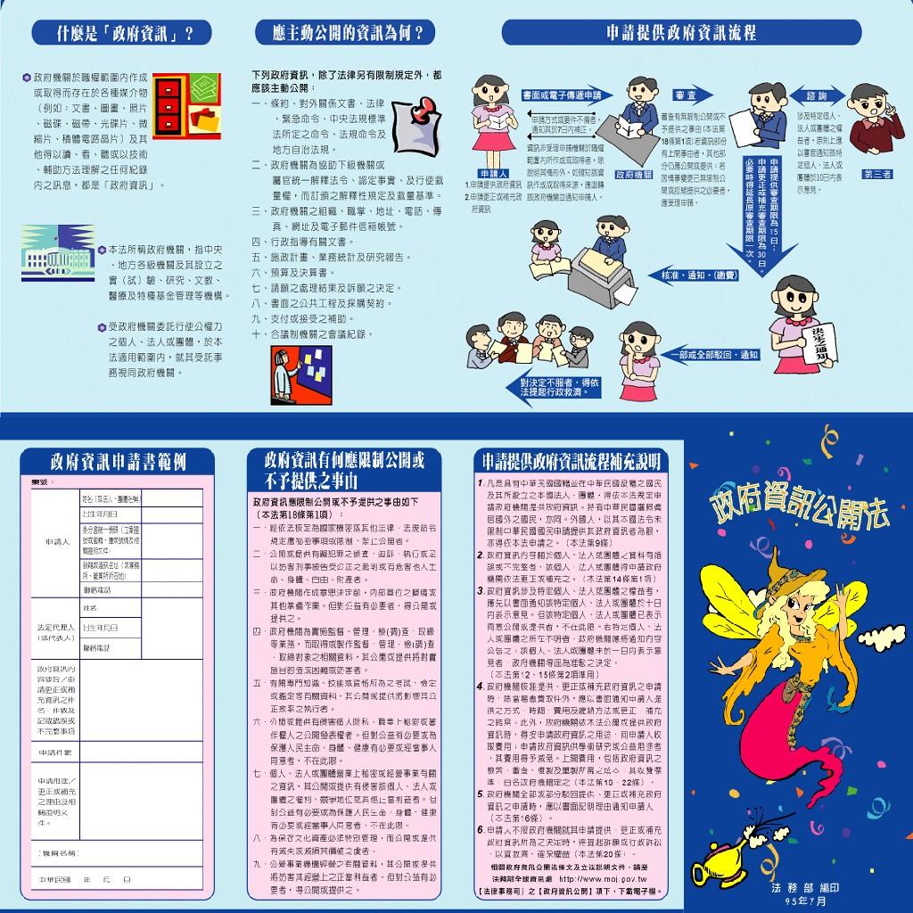政府資訊公開法海報