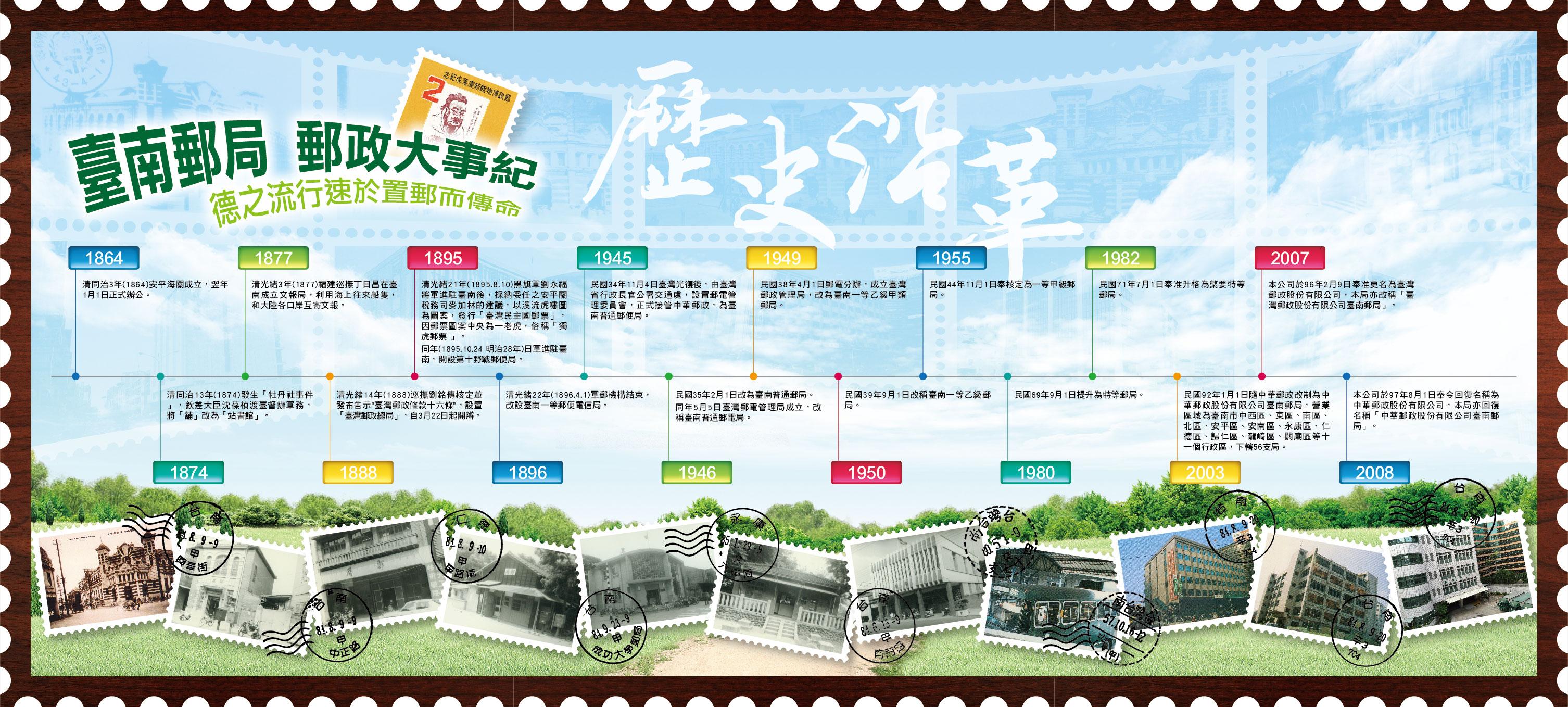 臺南郵局郵政大事紀