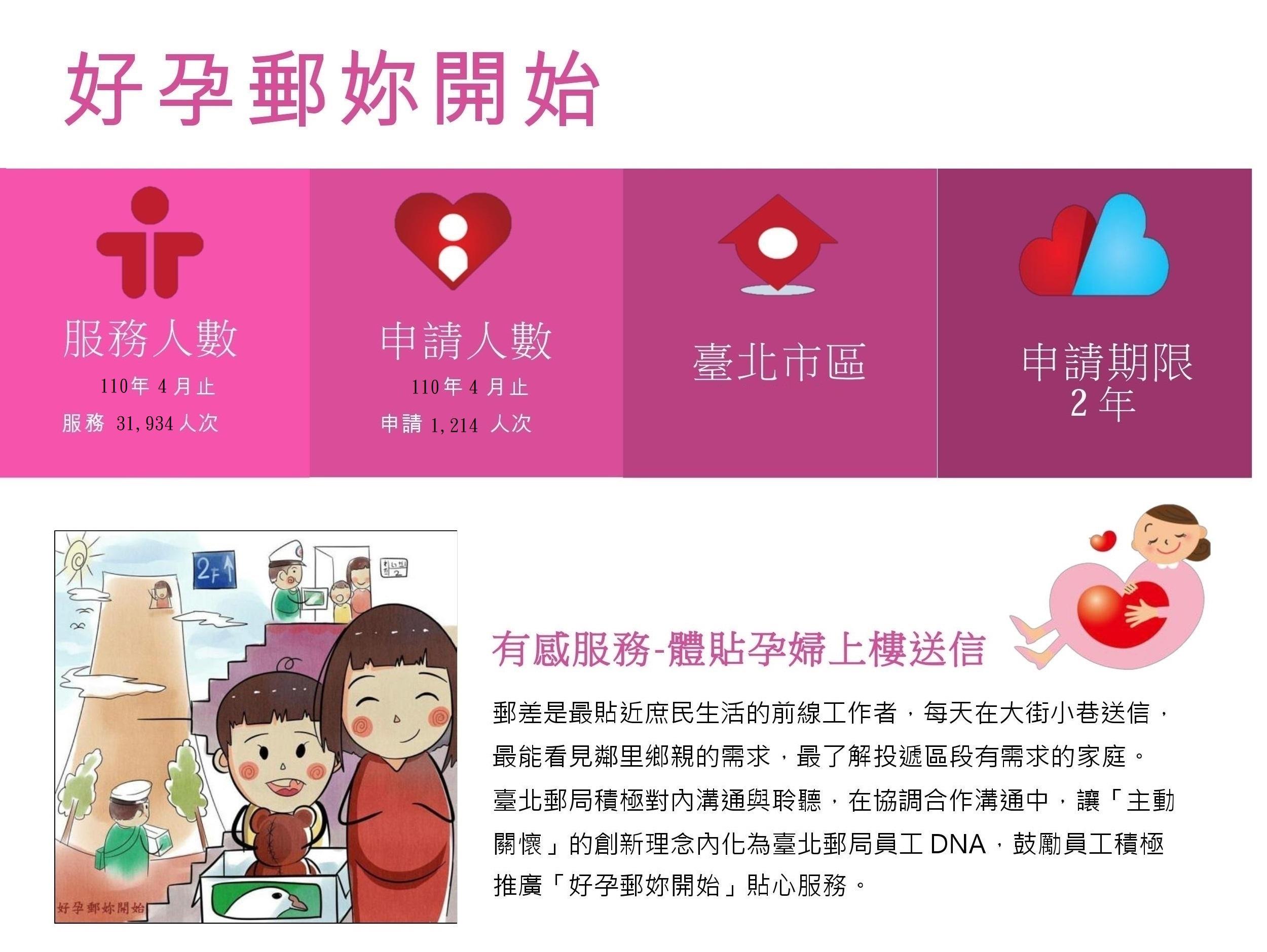 好孕網站圖-網站宣傳人數計至110.4
