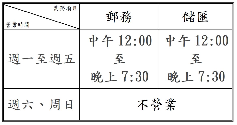 本轄興華街郵局自108年11月15日起調整營業時間