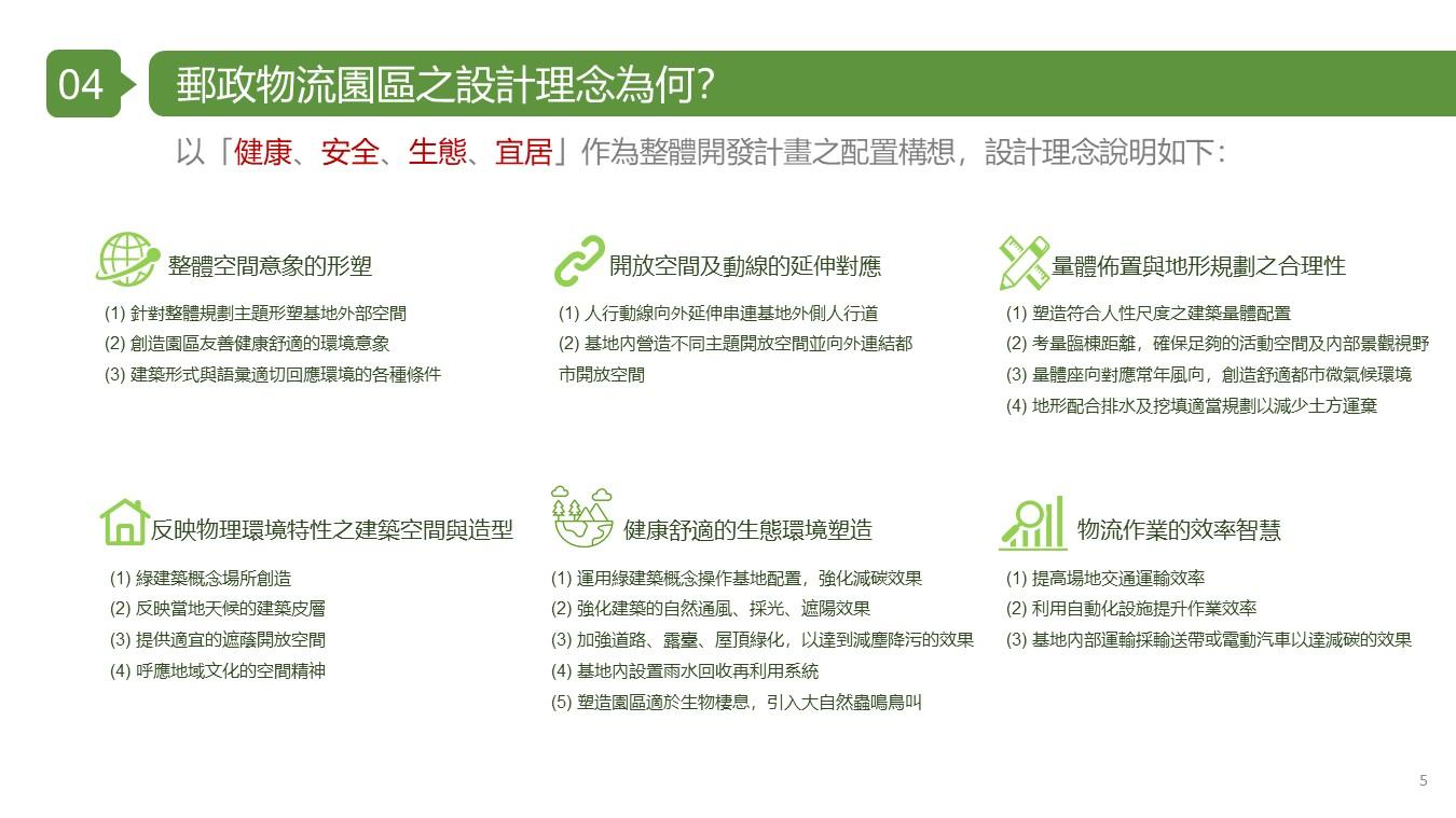 以「健康、安全、生態、宜居」作為整體開發計畫之配置構想,設計理念說明如下: 一、整體空間意象形塑。 二、開放空間及動線的延伸對應。 三、量體佈置與地形規劃之合理性。 四、反映物理環境特性之建築空間與造型。 五、健康舒適的生態環境塑造。 六、物流作業的效率智慧。