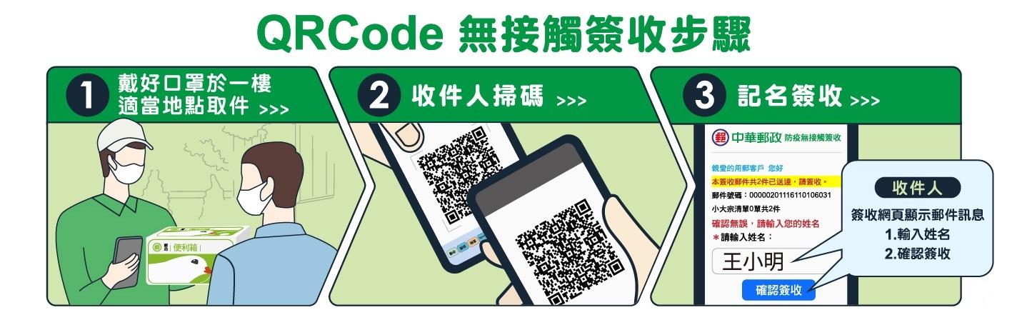 QR Code零接觸簽收步驟