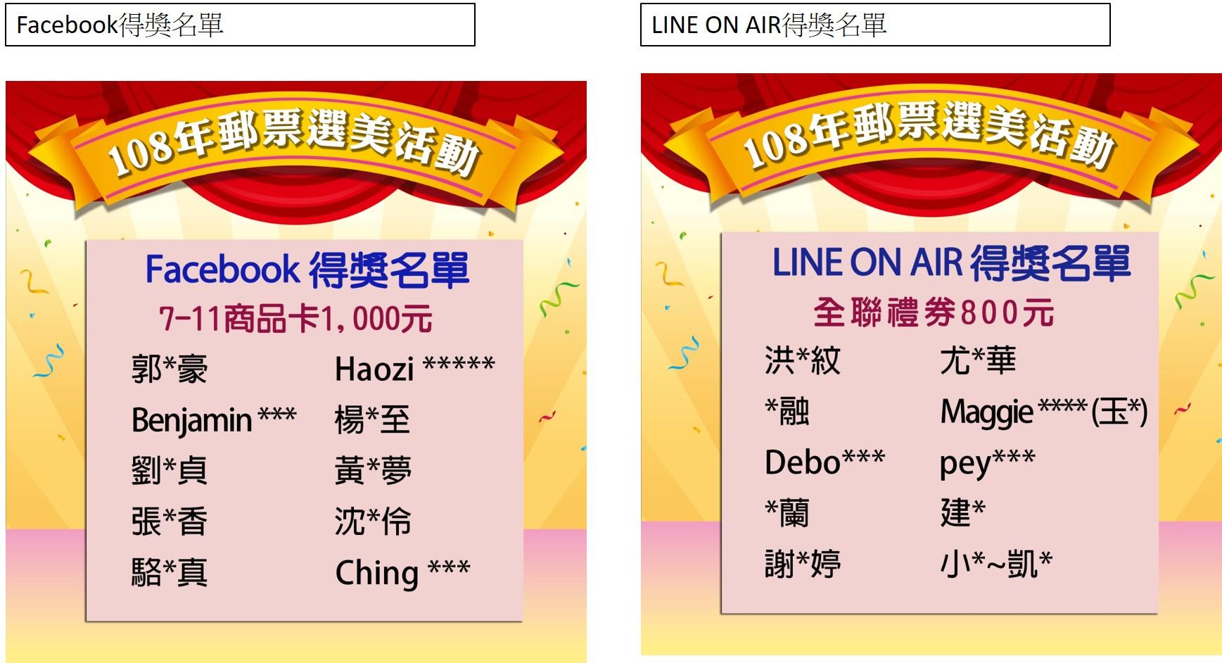 108年郵票選美活動Facebook及LINE ON AIR投票得獎名單出爐